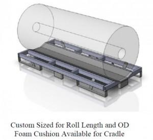 Custom Sized for Roll Length
