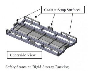 Rigid Storage Racking
